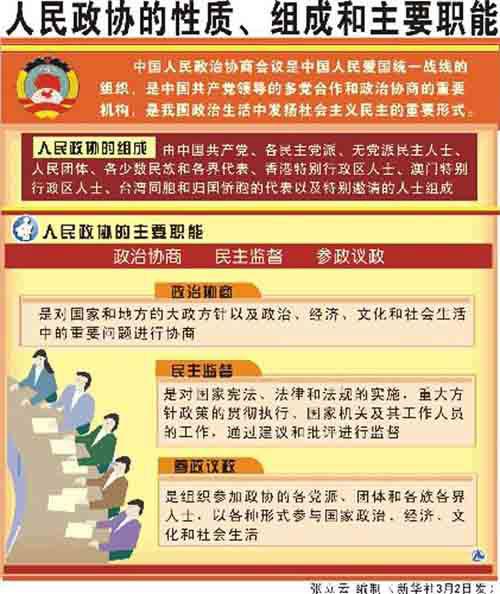 人民政协的性质、组成和主要职能